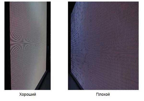 угол обзора - характеристики светодиодного экрана