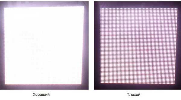 Баланс белого - характеристики светодиодного экрана