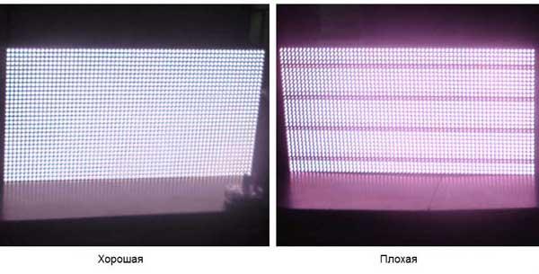 Частота обновления - характеристики светодиодного экрана