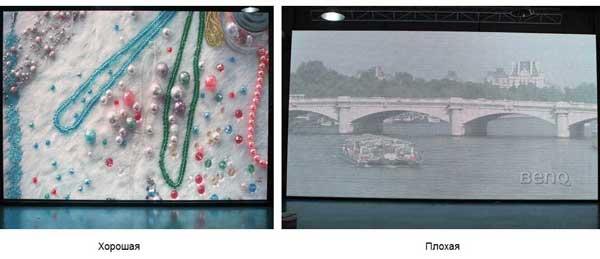 Глубина обработки цвета - характеристики светодиодного экрана