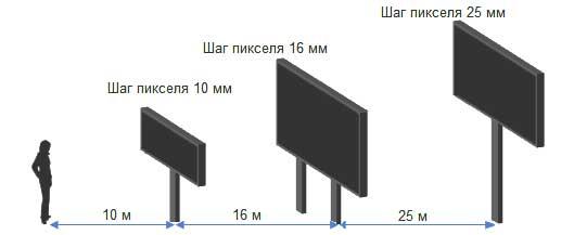 Устройство светодиодного экрана